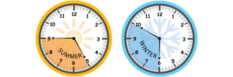 EPUD's Peak Hours