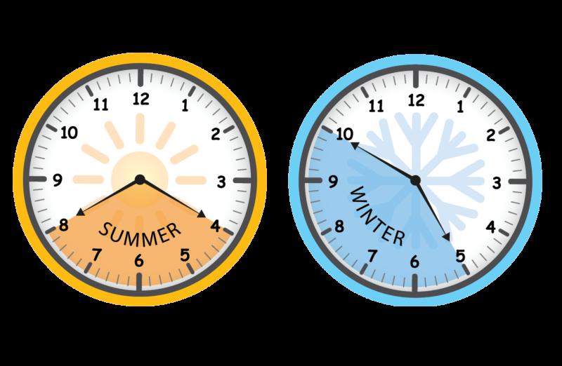 clocks showing peak energy hours in summer and winter